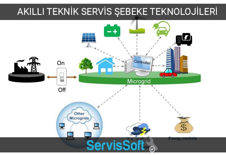 Akıllı Teknik Servis Şebeke Teknolojileri